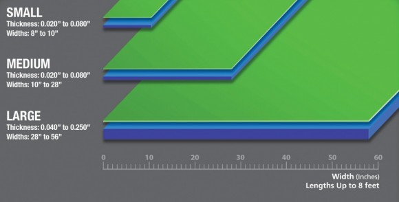 ESP graph